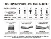 Friction Grip Drilling Accessories